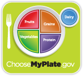 My Food Plate from USDA