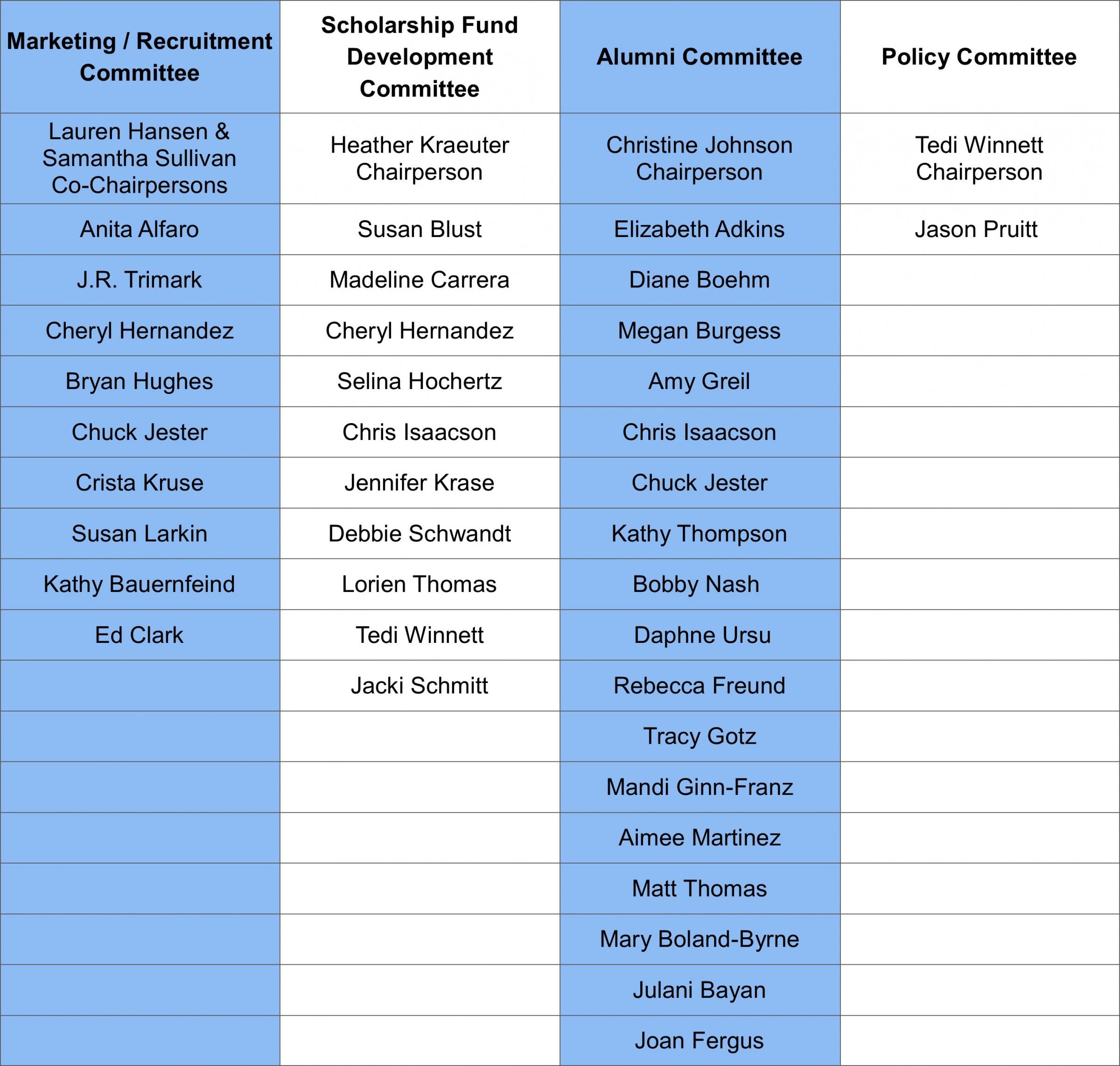 2015 Leadership Kenosha Committees